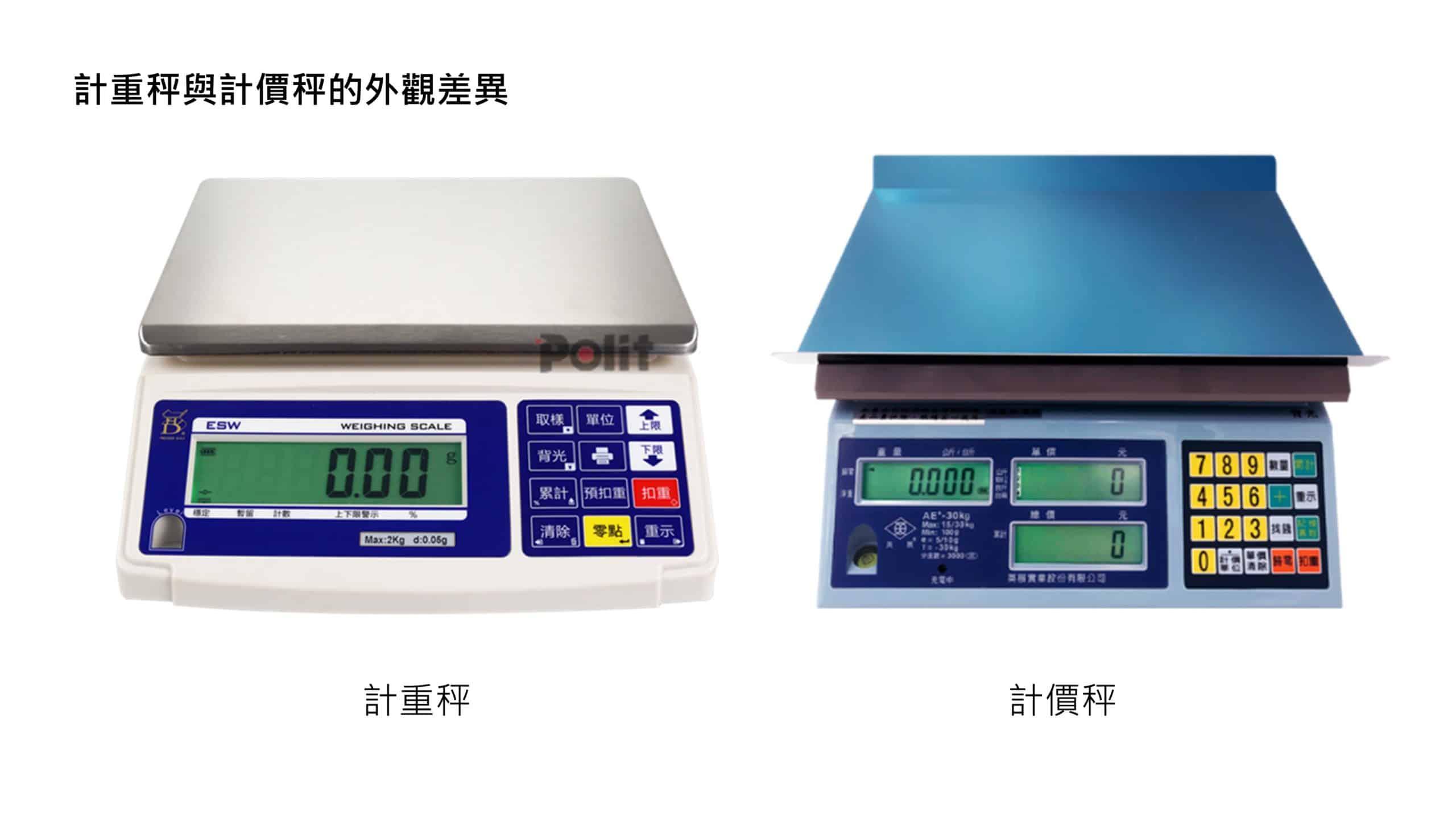 計重秤與計價秤 電子秤的差別之計重秤、計數秤、計價秤 | 沛禮國際 Polit 電子秤專賣