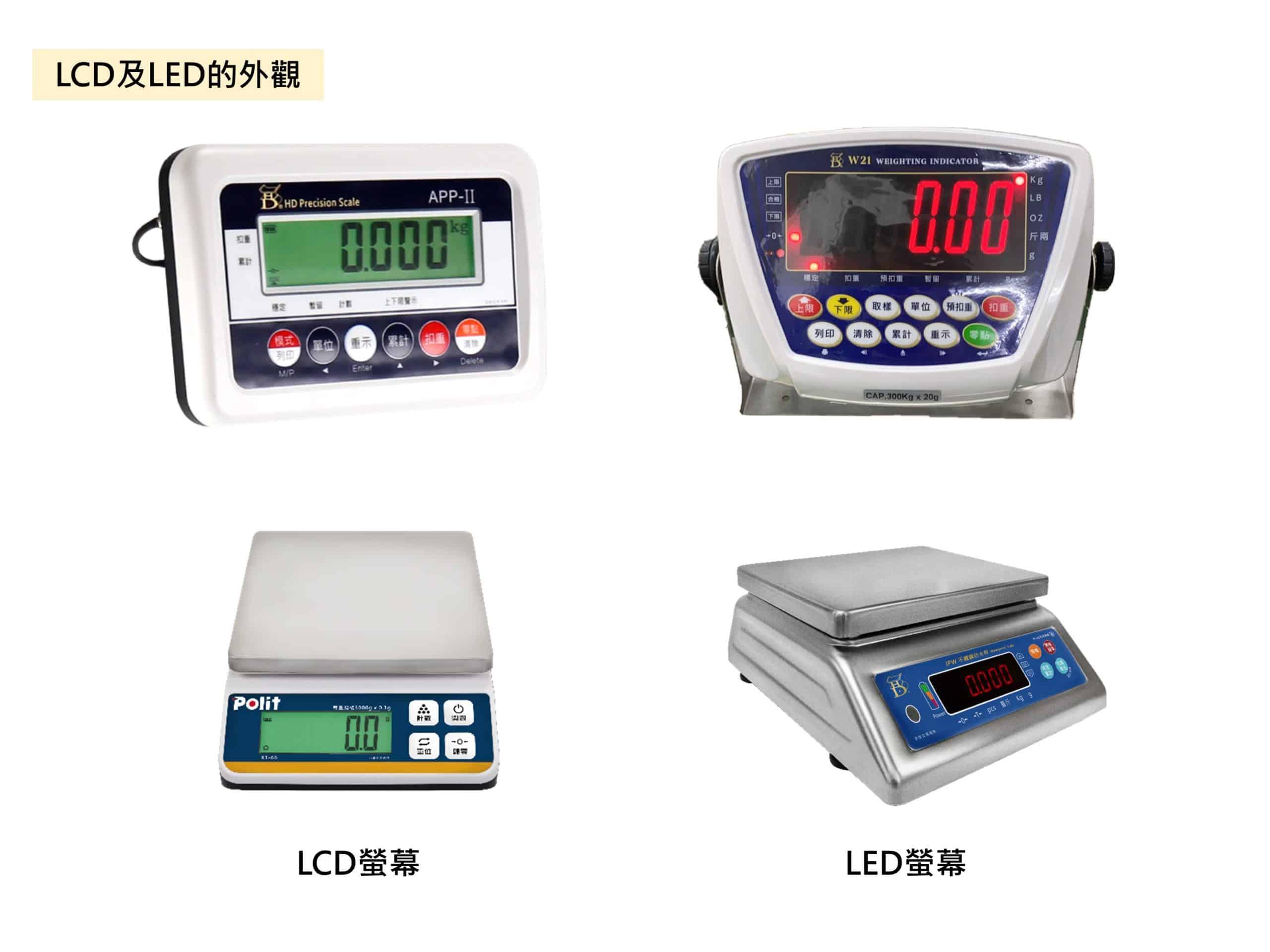 LCD螢幕和LED螢幕的差別 | 沛禮國際 Polit 電子秤專賣