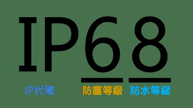 IP防水防塵等級 國際防護等級 Ingress Protection Rating IP代碼 | 沛禮國際 Polit 電子秤專賣