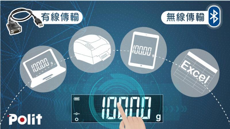 智能秤重系統 應用市場 | 沛禮國際 Polit 電子秤專賣